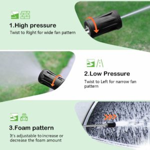 Adjustable nozzle spray patterns.